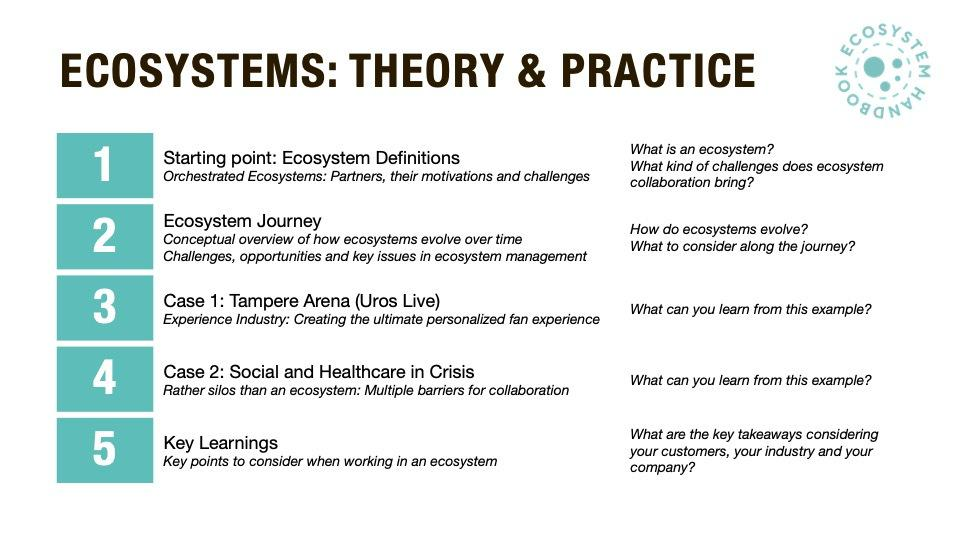 Ecosystems Theory and Practice